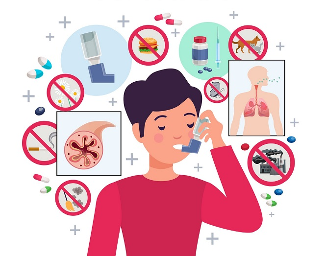 Asthma - Myths and Facts