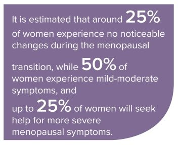 Menopause - Articles / Dis-Chem - Pharmacists who care